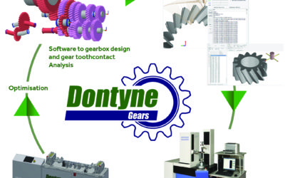 Dontyne first time at EMO event Hannover, Hall 6 Stand C98, 16-21 September 2019